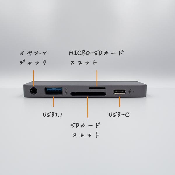 HyperDrive iPad Pro 6-in-1 USB-C Hubの5つのポート